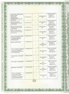 Лицензия ССО-3