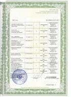 Лицензия ССО-4